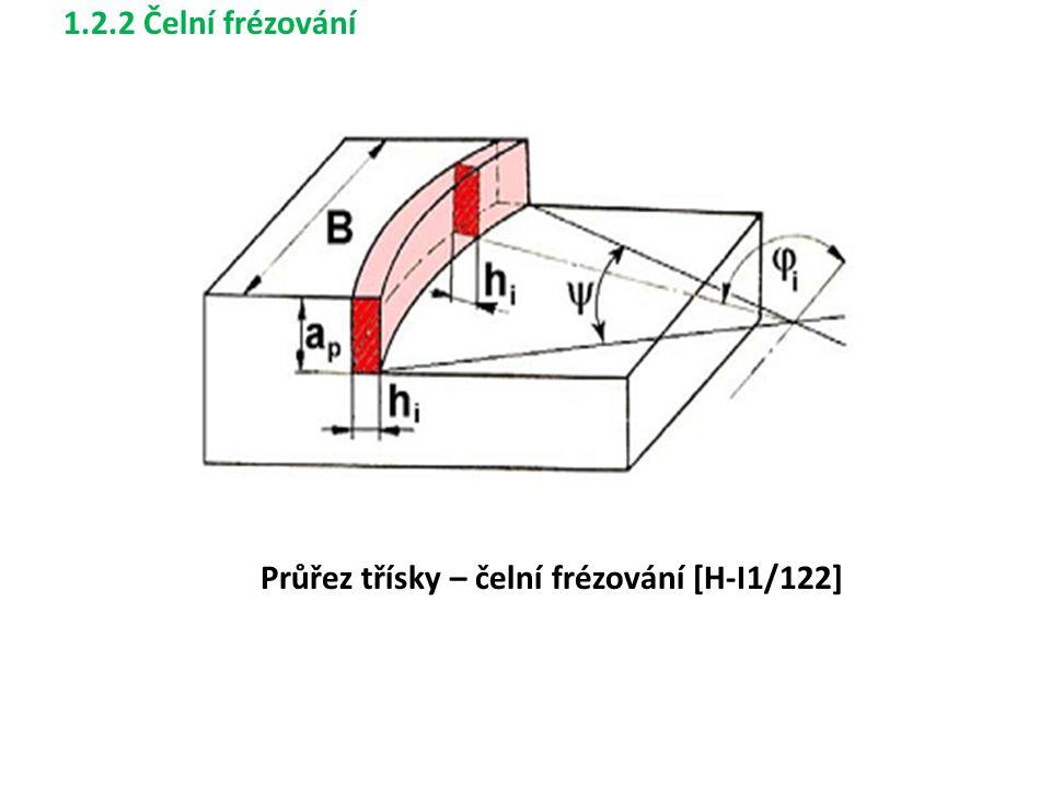 1.2.2 Čelní frézování Průřez třísky – čelní frézování [H-I1/122]